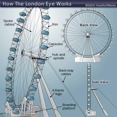 london-eye-4